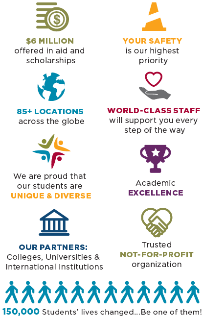 $6 million offered in aid and scholarships, your safety is our highest priority, 85+ locations across the globe, world-class staff will support you every step of the way, we are proud that our students are unique and diverse